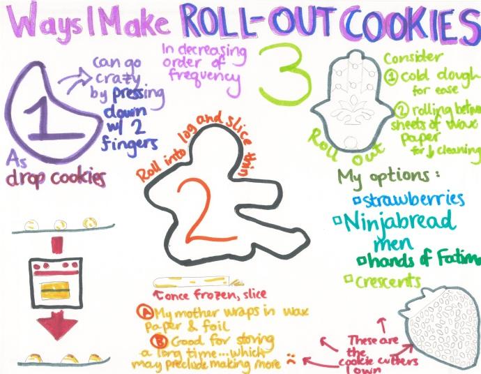 rolloutcookies